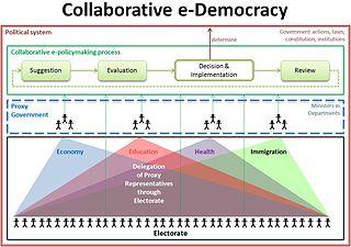 Er zijn meer mogelijkheden voor directe democratie dan referenda alleen.
