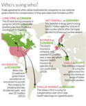 TTIP, het grote Monopoly Spel